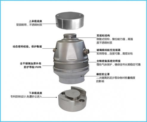 REM-锐马克工业及高端智能称重传感器